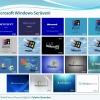 Microsoft Windows Serüveni