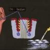 Dilin Yapısı