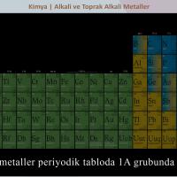 1A ve 2A Grubu Elementleri - 1