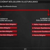 Türkiye'de Bölge Sınıflandırılması