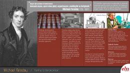 Bilim İnsanı Michael Faraday'ın hayatını ve çalışmalarını anlatan infografik çalışması.
