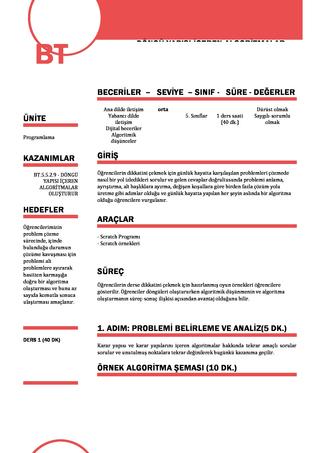 5-6. Sınıflar Kodlama Dersi İçerikleri
