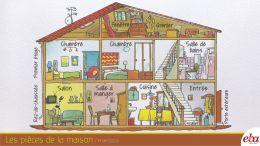 Evin bölümleri ile ilgili infografik çalışmadır.