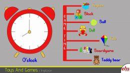 Bu infografikte oyun ve oyuncak isimleri ele alınmıştır.