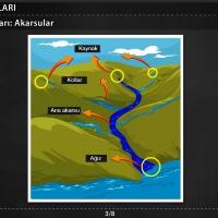 Su Kaynakları - Akarsular, Yeraltı Suları