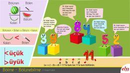 9. sınıf Matematik dersi bölünebilme konusu anlatılmaktadır.