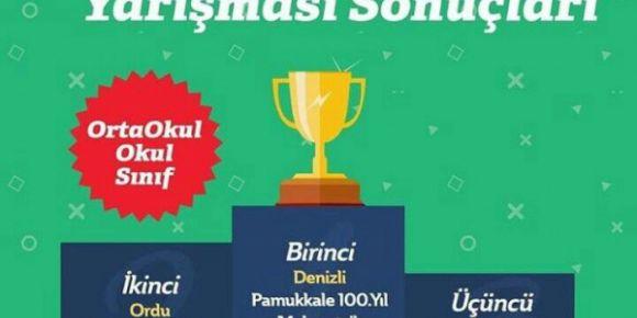 Türkiye Kodluyor temalı 2.Kodris Kodlama Yarışmasında Türkiye üçüncüsüyüz