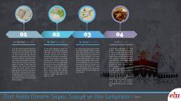 Dört Halife döneminde gerçekleşen bazı olayların kronolojik olarak ele alınıp, infografik çalışma ile anlatılması