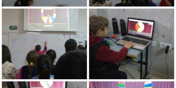 Class tool web 2 aracı ile gruplarımızı oluşturduk