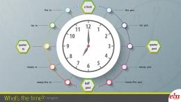 """Bu infografikte """"telling the time"""" - """"saatler"""" konusu ele alınmıştır."""