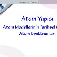 Atom Spektrumları - 2