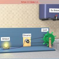 Sistemler ve Enerji Türleri
