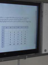 Bilgi ve İletişim Teknolojisi Dersi 9. Sınıflar Bilgi Yarışması