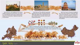 İpek Yolu'nun ticaret yolu olması yanında; ülkeler arası kültürel, sosyal, siyasal vs. alanlarda da etkisinin önemini vurgulayan infografik çalışma