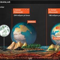 Jeolojik Zamanlar