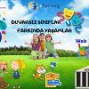 Demokrasi İlkokulu Duvarsız Sınıflar Farkında Yaşamlar e twinning projesinde