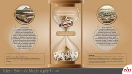 Hz. Muhammed'den itibaren İslam devletlerinde görülen bilimsel çalışmaları konu alan infografik çalışma