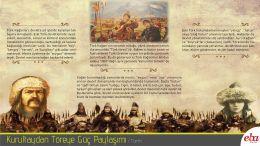 İlk Türk Devletlerinde, Kurultayın görevi, Kağanın görevi, töre kavramının açıklanmasını içeren infografik çalışma