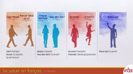 Fransızca dilinde selamlaşma ile ilgili hazırlanmış infografik çalışmadır.