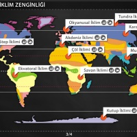 Dünya'nın İklim Zenginliği - Ilıman - Soğuk Kuşak İklimleri