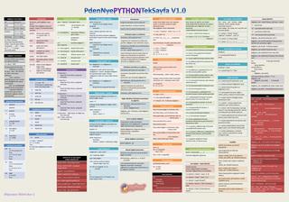 P'den N'ye Python tek sayfa v1.0