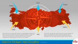 Türkiye' yi etkileyen yerel rüzgârlar tanıtılmıştır.