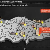 Medeniyetlerin Merkezi Türkiye