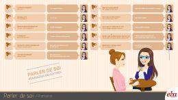 Parler de soi yani kendinden bahsetme ile ilgili infografik bir çalışma hazırlanmıştır