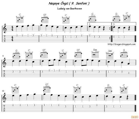 Beethoven 9, Senfoni Neşeye Övgü