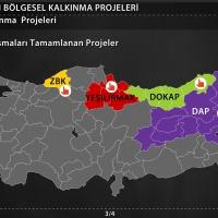 Türkiye'nin Bölgesel Kalkınma Projeleri