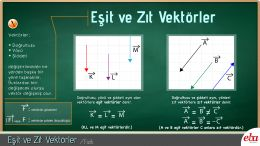 Eşit ve zıt vektörlerin özellikleri gösterilmiştir.