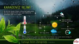 Türkiye'de görülen iklim tiplerinden Karadeniz İklimi tanıtılmıştır.