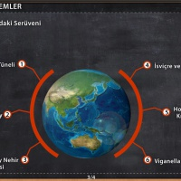 Doğal Sistemler - İnsan ve Doğa Etkileşimi