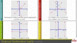 Doğrusal denklemlerin grafiklerini karşılaştırır.