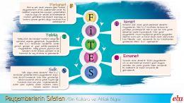 Peygamberlerin özellikleri ve görevlerini açıklar.