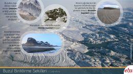 Buzulların biriktirme faaliyetleri sonucu oluşmuş yer yüzü şekilleri tanıtılmıştır.