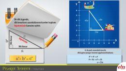 Dik üçgende pisagor teoremini  tanır.