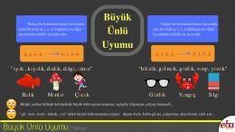 Türkçe sözcüklerin oluşumunda ünlülerin kalınlık incelik bakımından belli bir düzende olması gerektiğini örneklerle gösteren infografik.