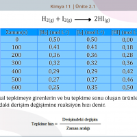 Tepkime Hızı Bağıntısının Yazılması ve Derişimin Hız Üzerindeki Etkisi-1