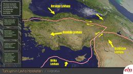 Türkiye ve çevresindeki levhalar ve bunların hareketleri tanıtılmıştır.