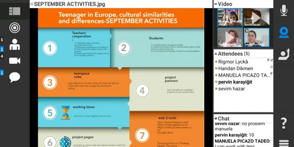 İspanyol  İsveç Polonyalı Sırp Alman ve Türk öğretmenler arasında online toplantı