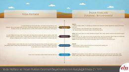 Veda Hutbesi'nin İnsan Hakları Evrensel Beyannamesi'nden yüzyıllar önce insan hakları konusunda yayınlanmış belge olmasını karşılaştırmalı olarak gösteren infografik çalışma