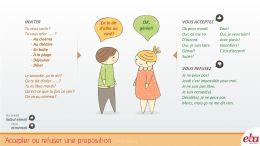 Bir teklifi kabul veya red etmeyi infografik yöntemle anlatmak