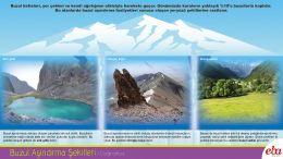 Buzulların aşındırmasıyla oluşan yeryüzü şekilleri tanıtılmıştır.