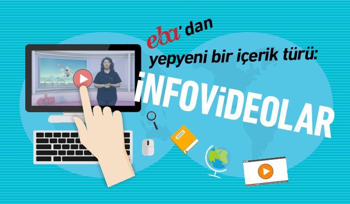 EBA dan yepyeni bir içerik türü: İnfovideolar
