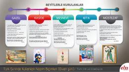 Türk Şiirinde Kullanılan Nazım Biçimleri (Divan Şiiri)- Beyitlerle Kurulanlar