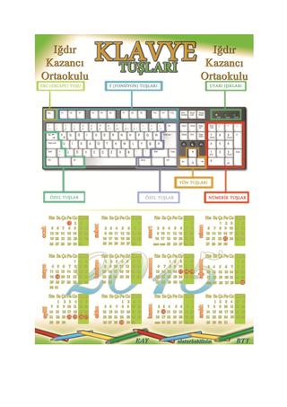 Türkçe F Klavye Şeması