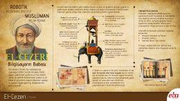 Robotik bilimin ve sibernetiğin öncüsü Müslüman bilim insanı El- Cezeri'nin yaptığı çalışmalardan bazılarının infografik çalışması