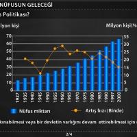 Türkiye'nin Nüfus Politikaları