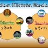 İslam'ın Esasları(İslam'ın 5 Şartı)